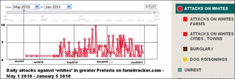 ATTACKSvs PRETORIA WHITES MAY2010_JAN52011