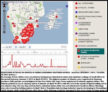 Attacks against URBAN suburban white SA Jan22011_Apr302011
