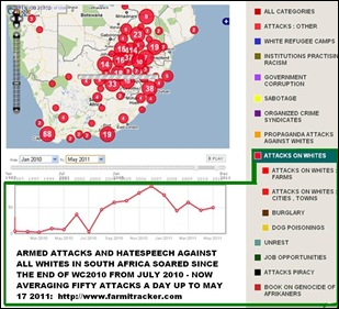 ARMED ATTACKS AGAINST WHITES SOARED SINCE WC2011 UP TO MAY172011