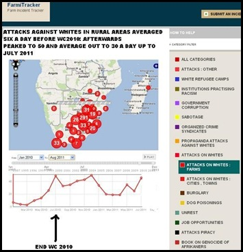 ATTACKS AGAINST WHITES RURAL ONLY JAN2010 TO AUG12011 FARMITRACKER