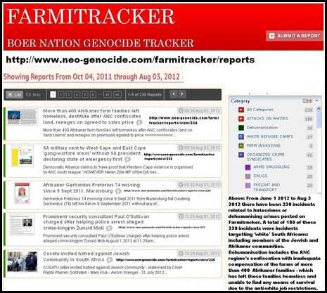 FARMITRACKER AUG 1 TO 3 2012 REPORTS