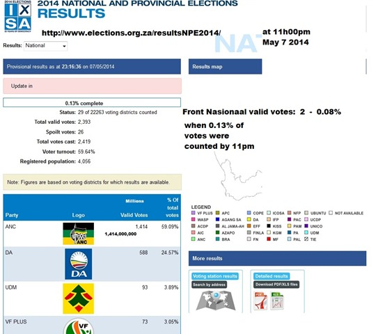 Electin2014ResultsAt23h00may72014